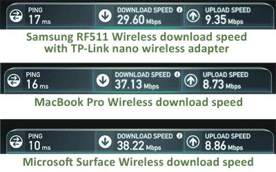 Wireless Download Speeds