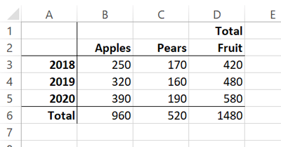 Columns and Rows - Spreadsheets